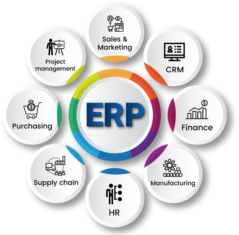 ERP Solutions image
